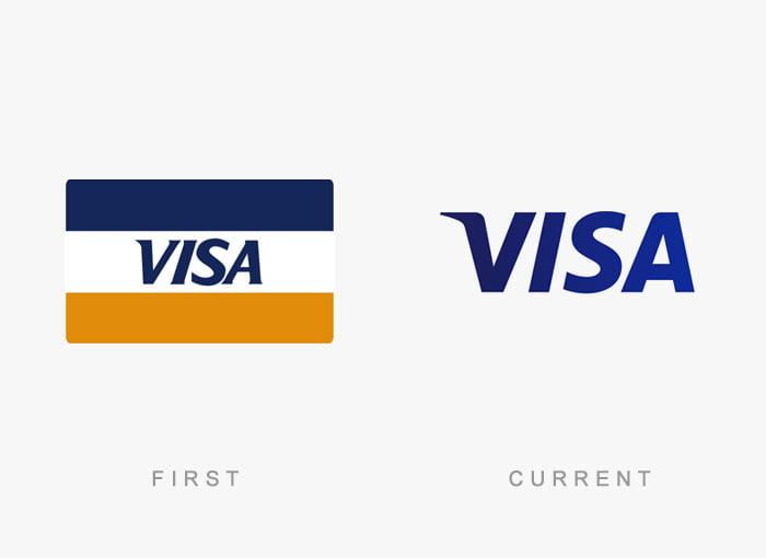 Logotipo antigo e novo Visa