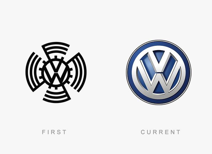 Logotipo antigo e novo Volkswagen